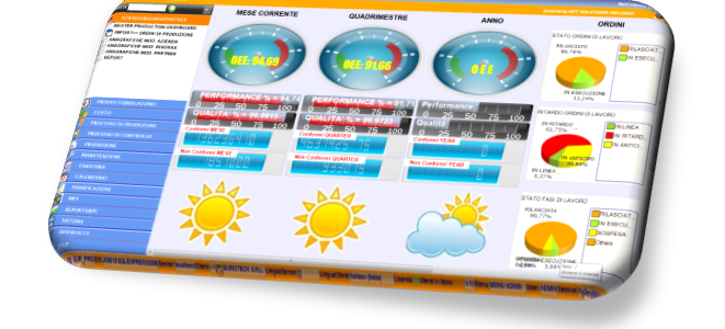 SOFTWARE-DASHBOARD-GESTIONE-PRODUZIONE-OEE-WORKER-MES-OPT SOLUTIONS-KPI-MOLDING INJECTION PLANT